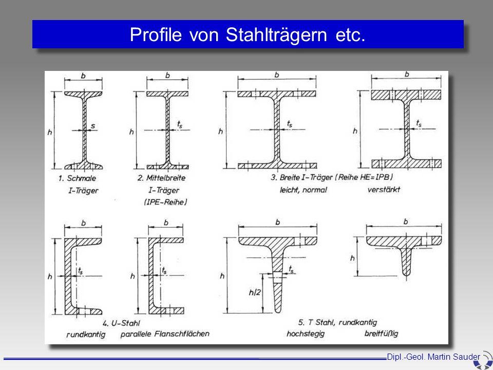Profile von Stahlträgern etc.