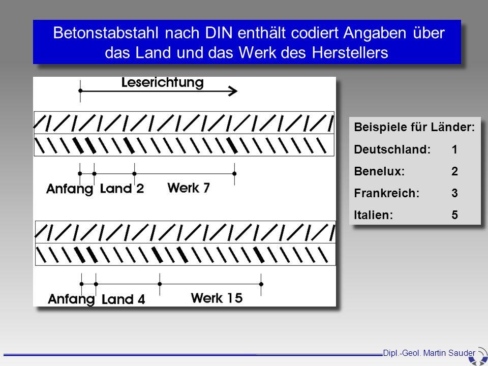 Betonstabstahl nach DIN enthält codiert Angaben über das Land und das Werk des Herstellers