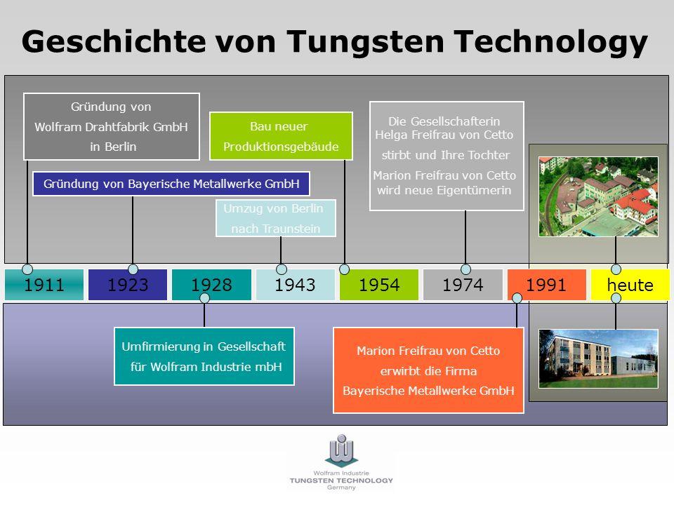 Geschichte von Tungsten Technology