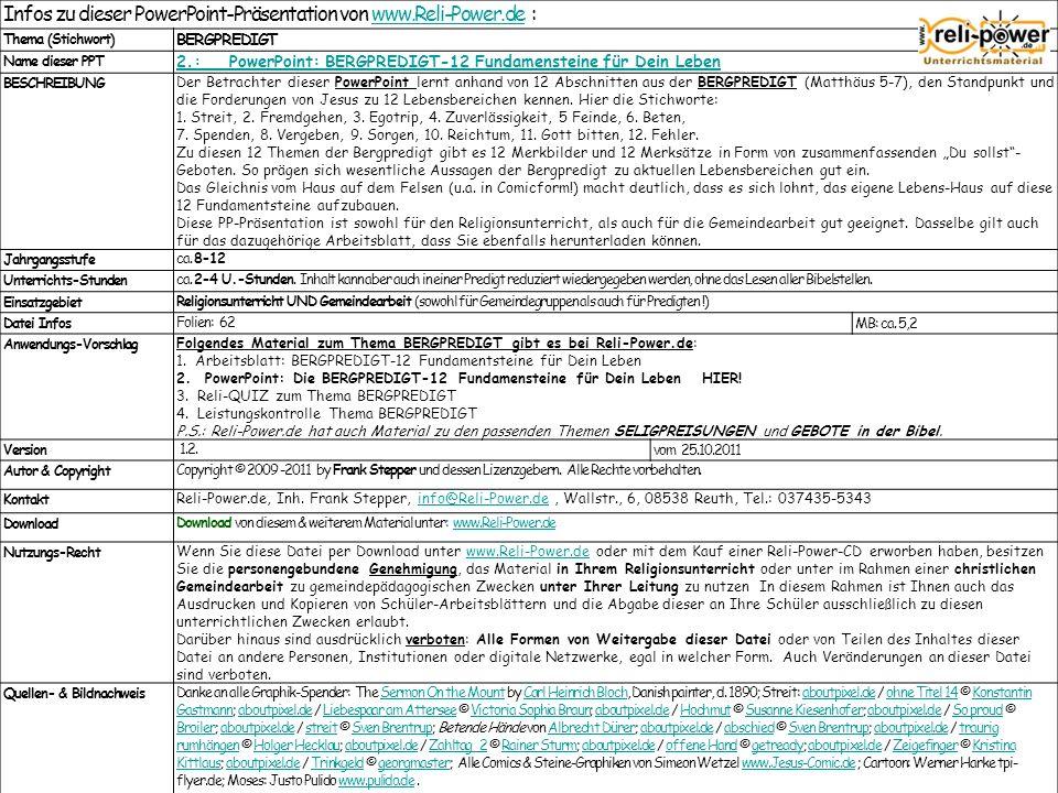 Infos zu dieser PowerPoint-Präsentation von www.Reli-Power.de :