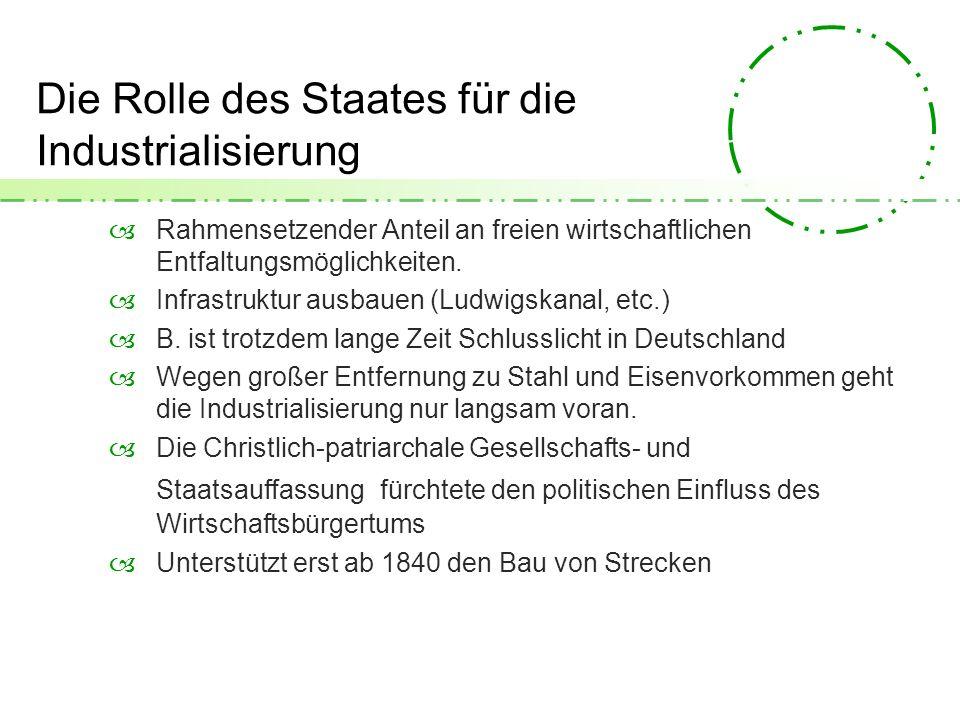 Die Rolle des Staates für die Industrialisierung