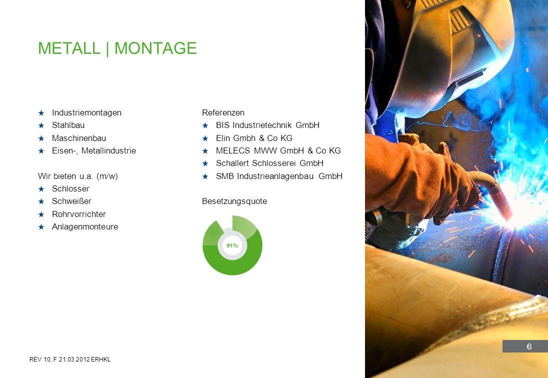 Metall | Montage Industriemontagen Referenzen Stahlbau