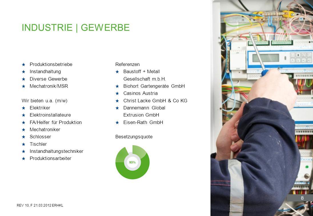 industrie | gewerbe Produktionsbetriebe Referenzen Instandhaltung