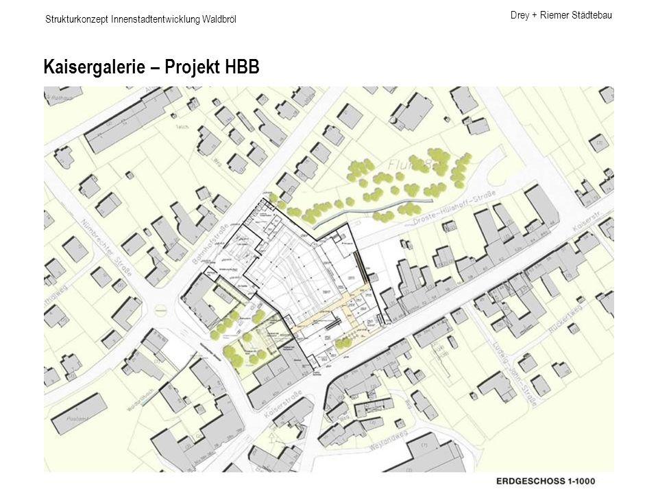 Kaisergalerie – Projekt HBB