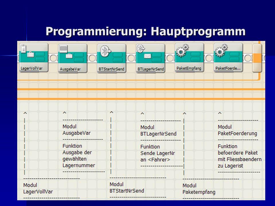 Programmierung: Hauptprogramm
