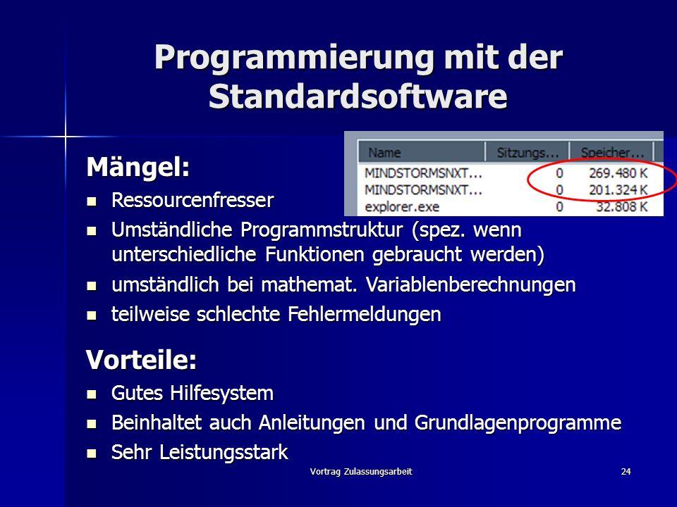 Programmierung mit der Standardsoftware