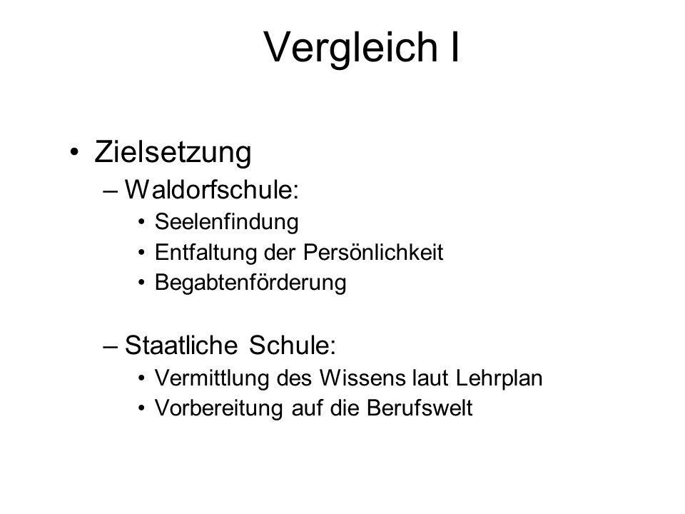 Vergleich I Zielsetzung Waldorfschule: Staatliche Schule: