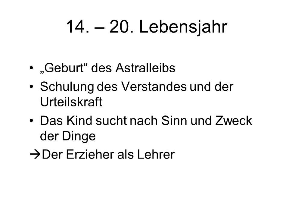 """14. – 20. Lebensjahr """"Geburt des Astralleibs"""