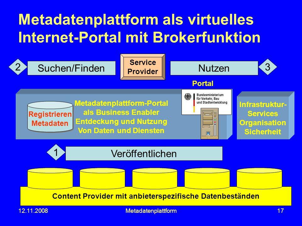 Metadatenplattform-Portal Entdeckung und Nutzung