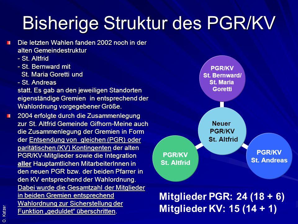 Bisherige Struktur des PGR/KV