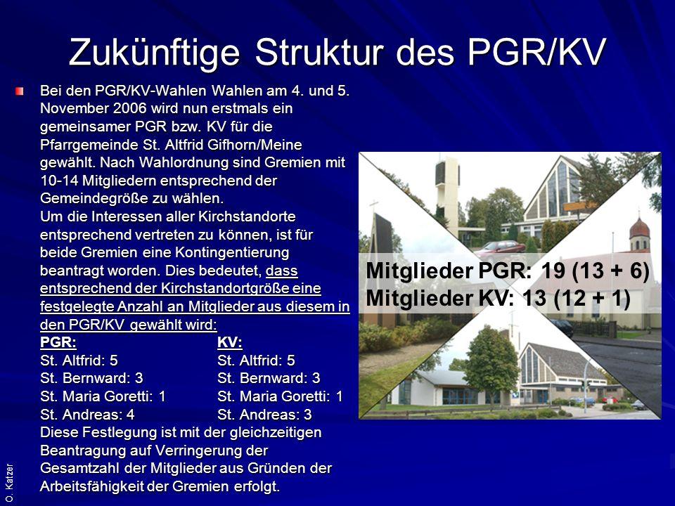 Zukünftige Struktur des PGR/KV