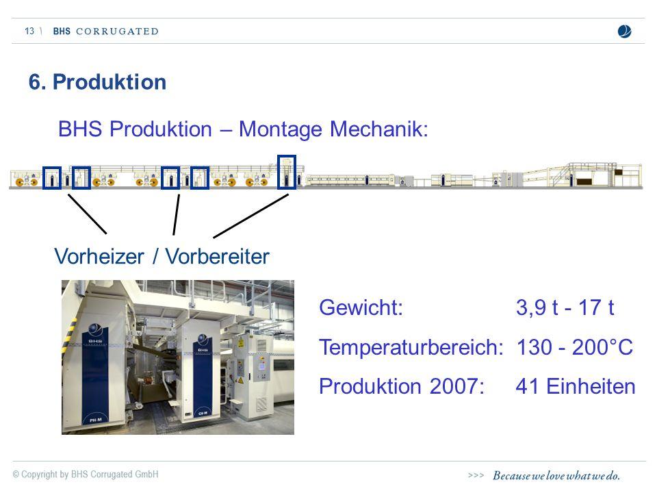 6. Produktion BHS Produktion – Montage Mechanik: Vorheizer / Vorbereiter. Gewicht: 3,9 t - 17 t.