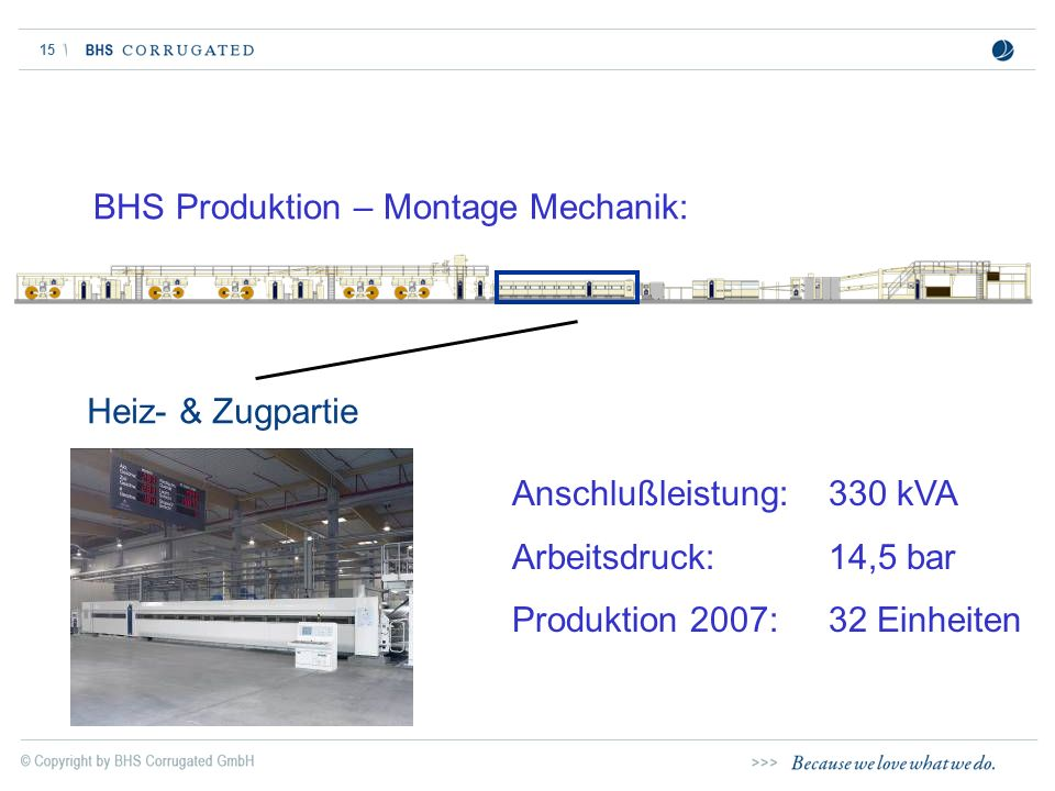 BHS Produktion – Montage Mechanik: