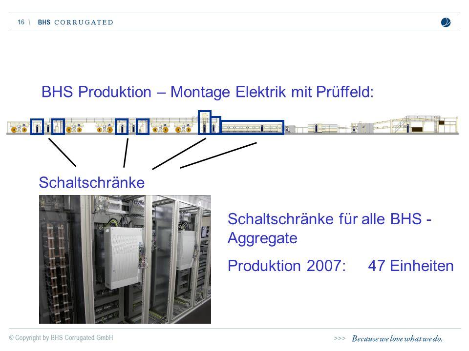 BHS Produktion – Montage Elektrik mit Prüffeld: