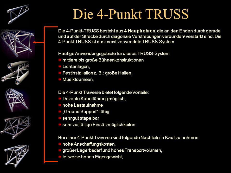 Die 4-Punkt TRUSS