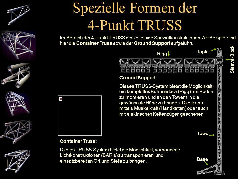 Spezielle Formen der 4-Punkt TRUSS