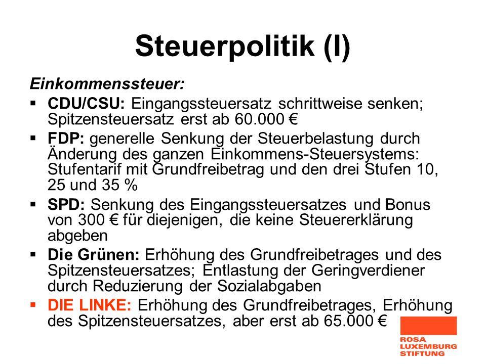 Steuerpolitik (I) Einkommenssteuer: