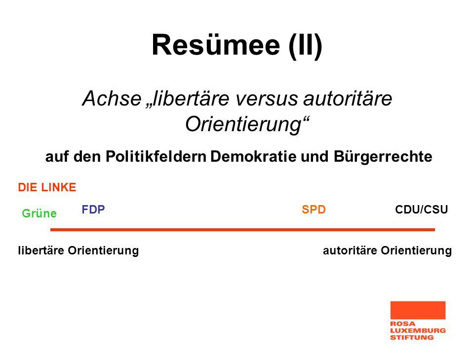 "Resümee (II) Achse ""libertäre versus autoritäre Orientierung"