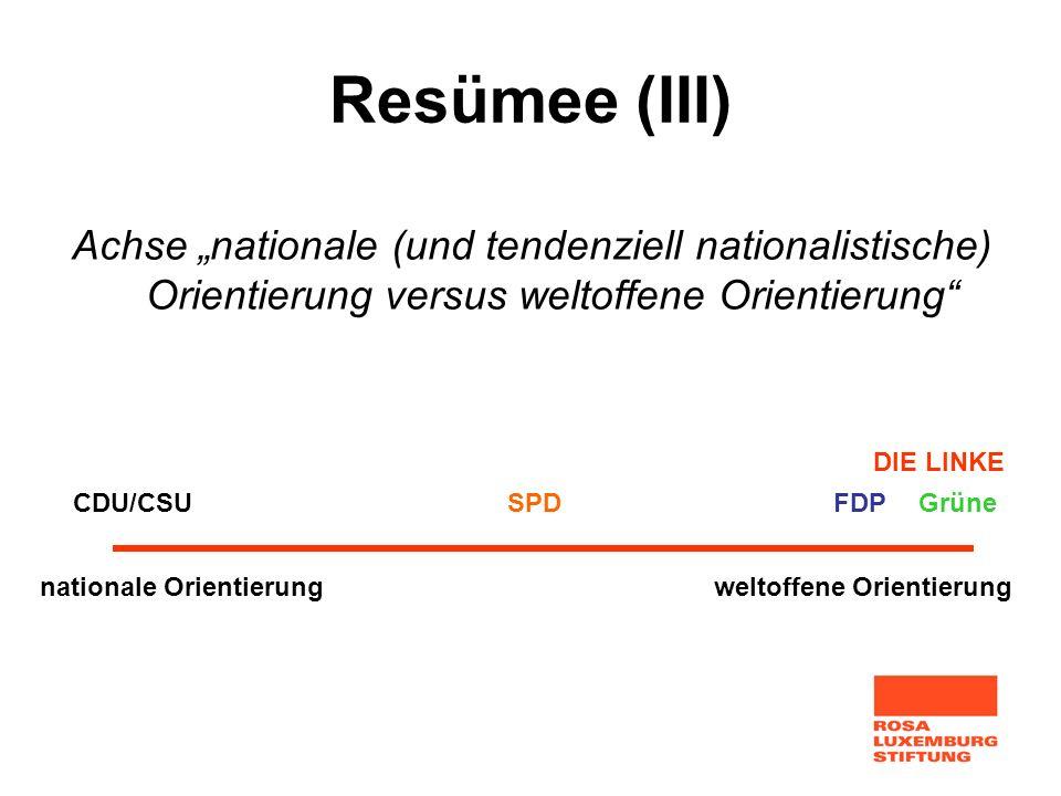 """Resümee (III) Achse """"nationale (und tendenziell nationalistische) Orientierung versus weltoffene Orientierung"""