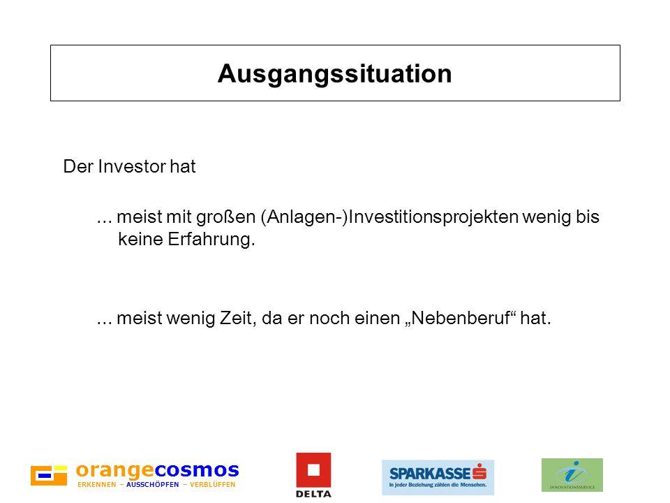 Ausgangssituation Der Investor hat