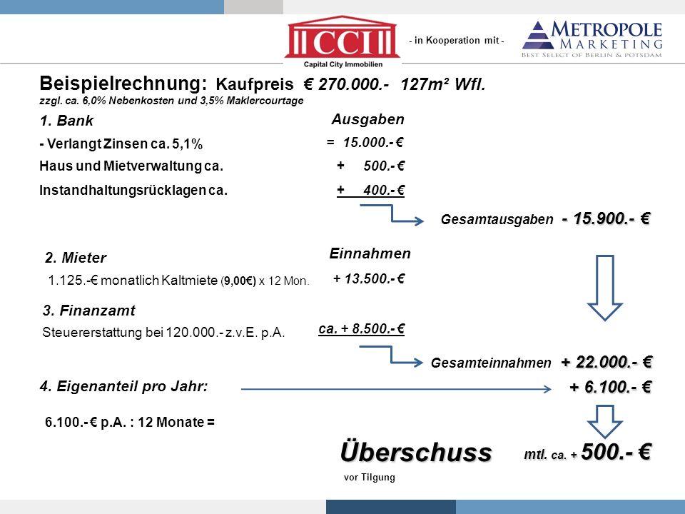 Überschuss Beispielrechnung: Kaufpreis € 270.000.- 127m² Wfl.