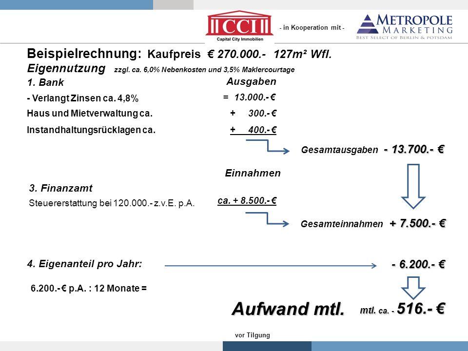 Aufwand mtl. Beispielrechnung: Kaufpreis € 270.000.- 127m² Wfl.