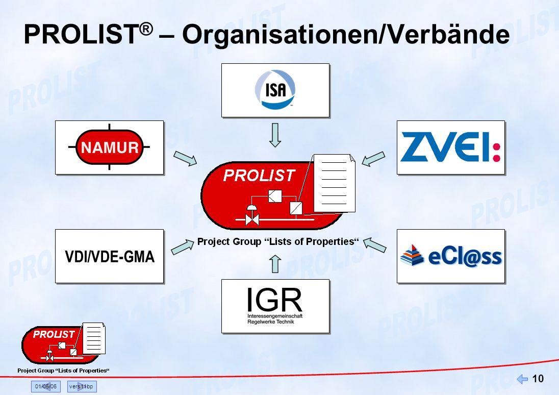 PROLIST® – Organisationen/Verbände