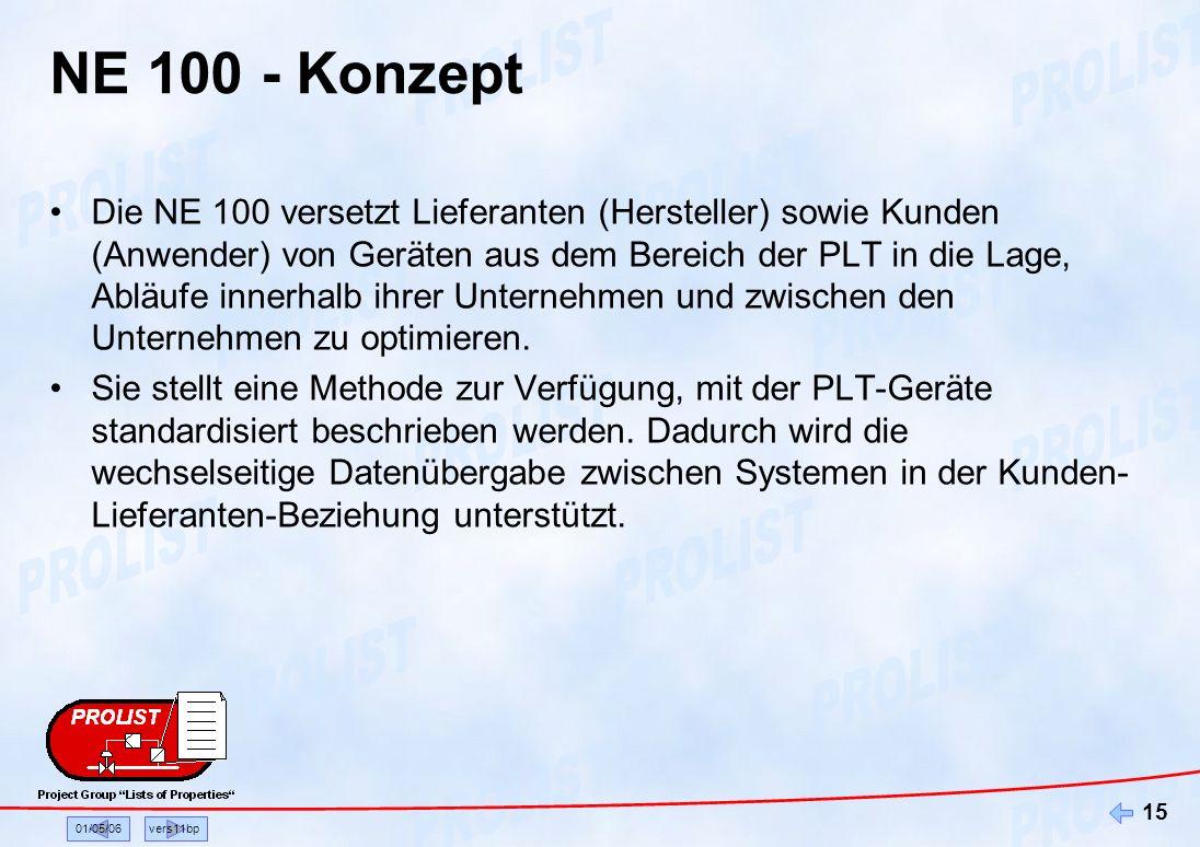 NE 100 - Konzept