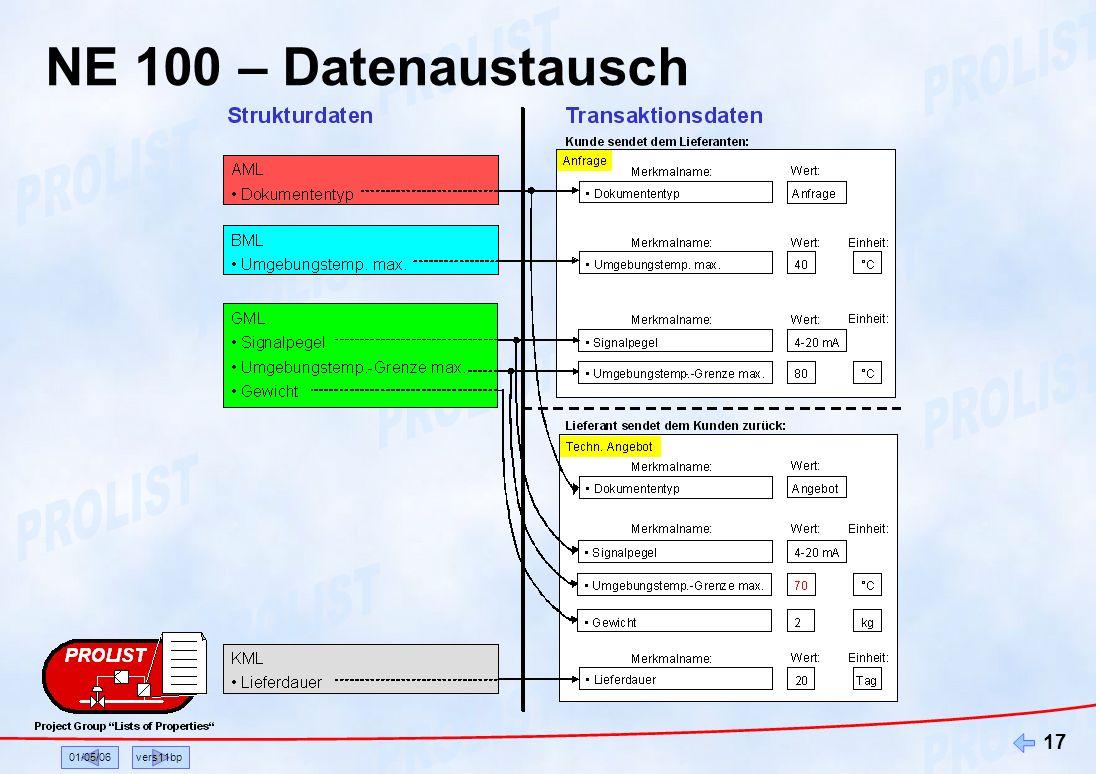 NE 100 – Datenaustausch 01/05/06 vers11bp