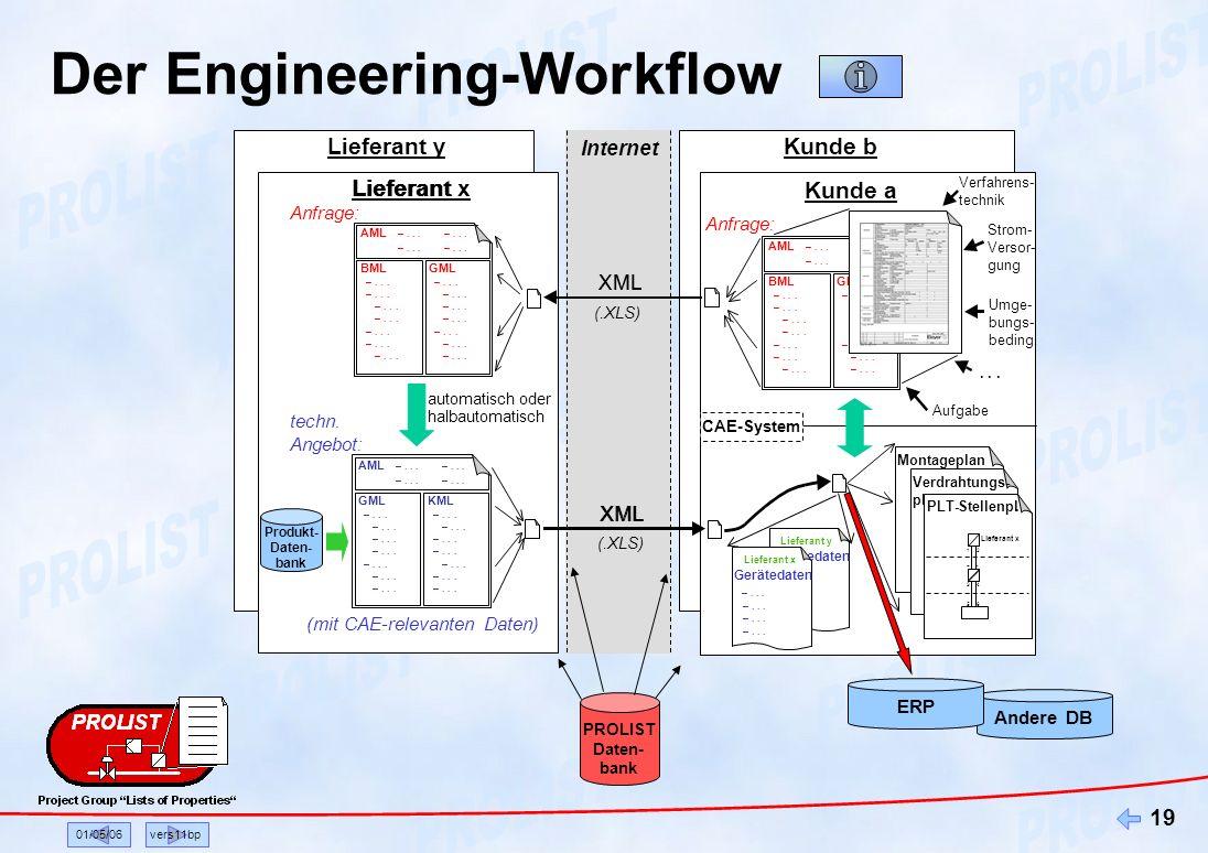 Der Engineering-Workflow
