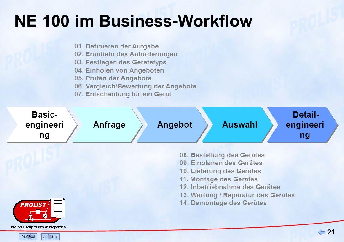 NE 100 im Business-Workflow