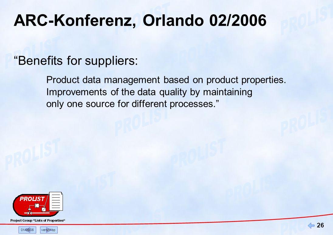 ARC-Konferenz, Orlando 02/2006