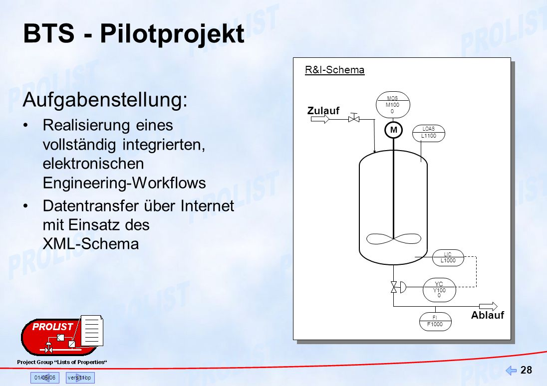 BTS - Pilotprojekt Aufgabenstellung: