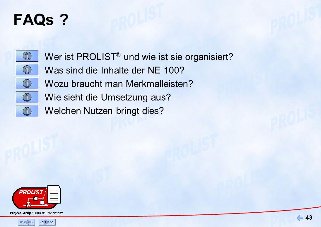 FAQs Wer ist PROLIST® und wie ist sie organisiert