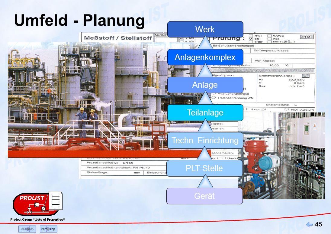 Umfeld - Planung Werk Anlagenkomplex Anlage Teilanlage