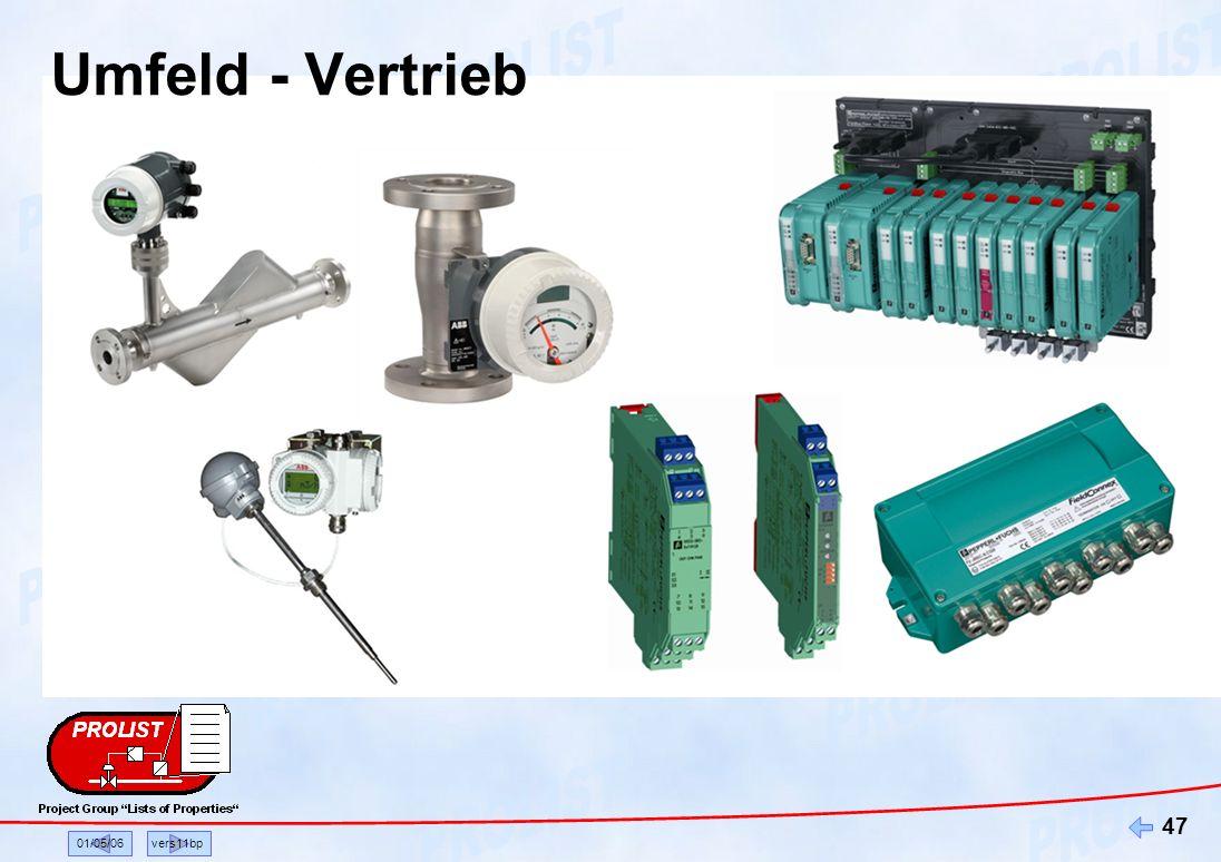 Umfeld - Vertrieb 01/05/06 vers11bp