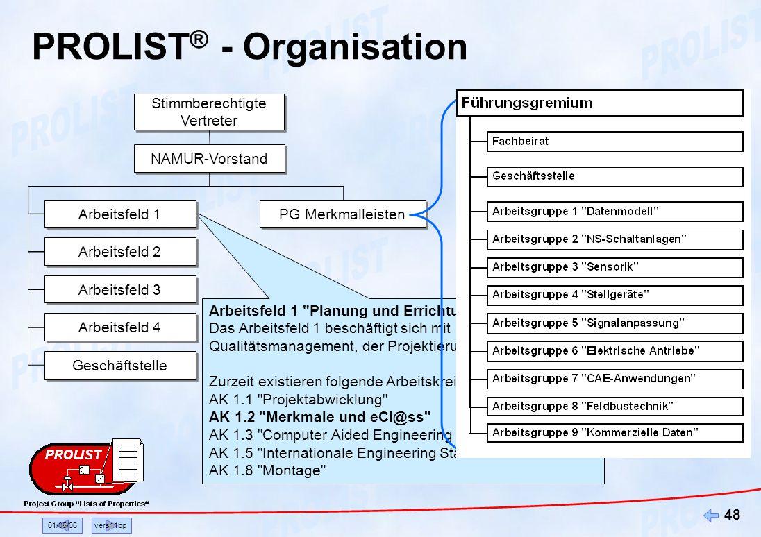 PROLIST® - Organisation