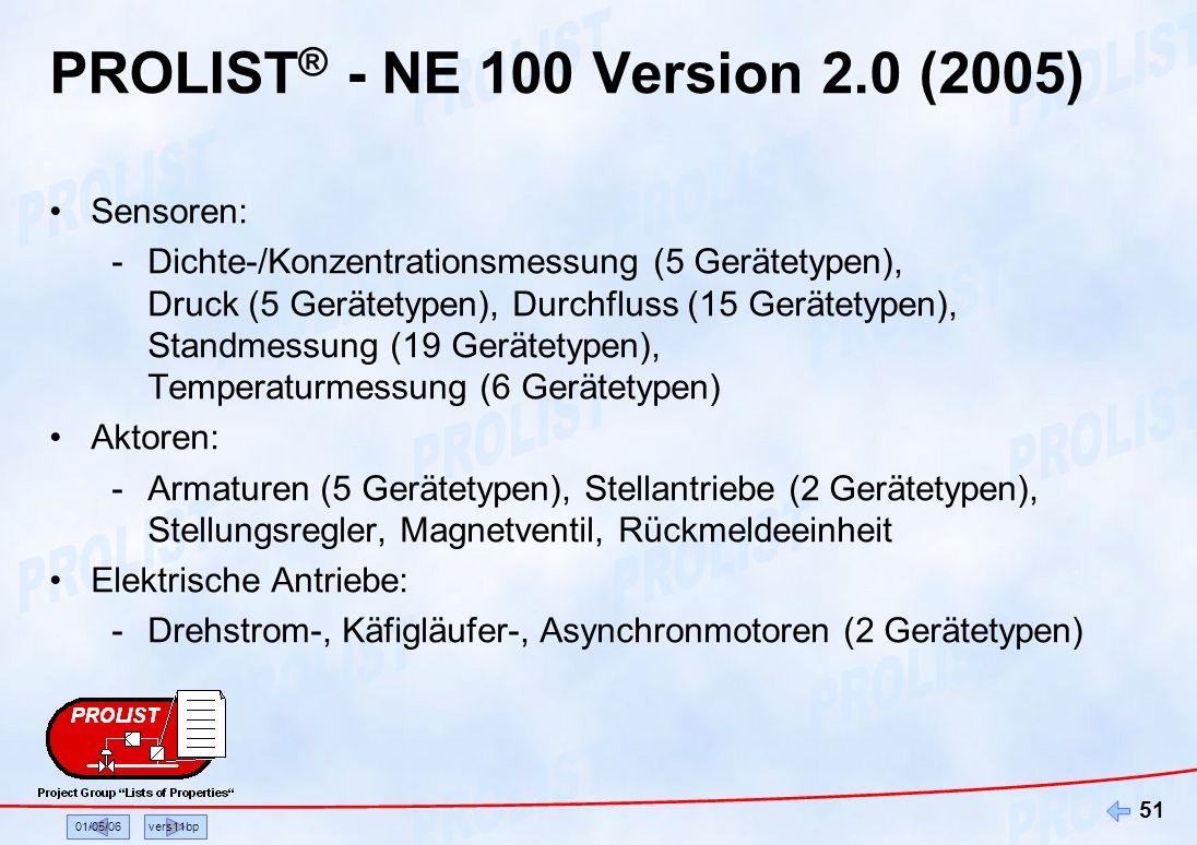 PROLIST® - NE 100 Version 2.0 (2005)