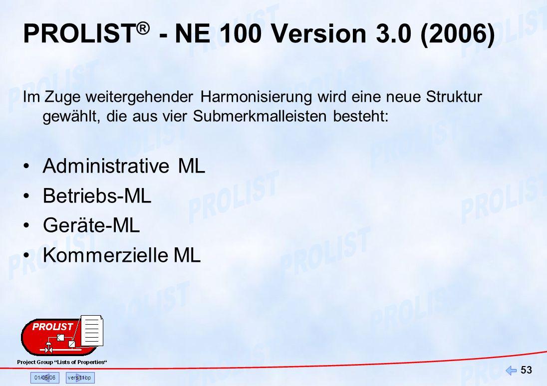 PROLIST® - NE 100 Version 3.0 (2006)