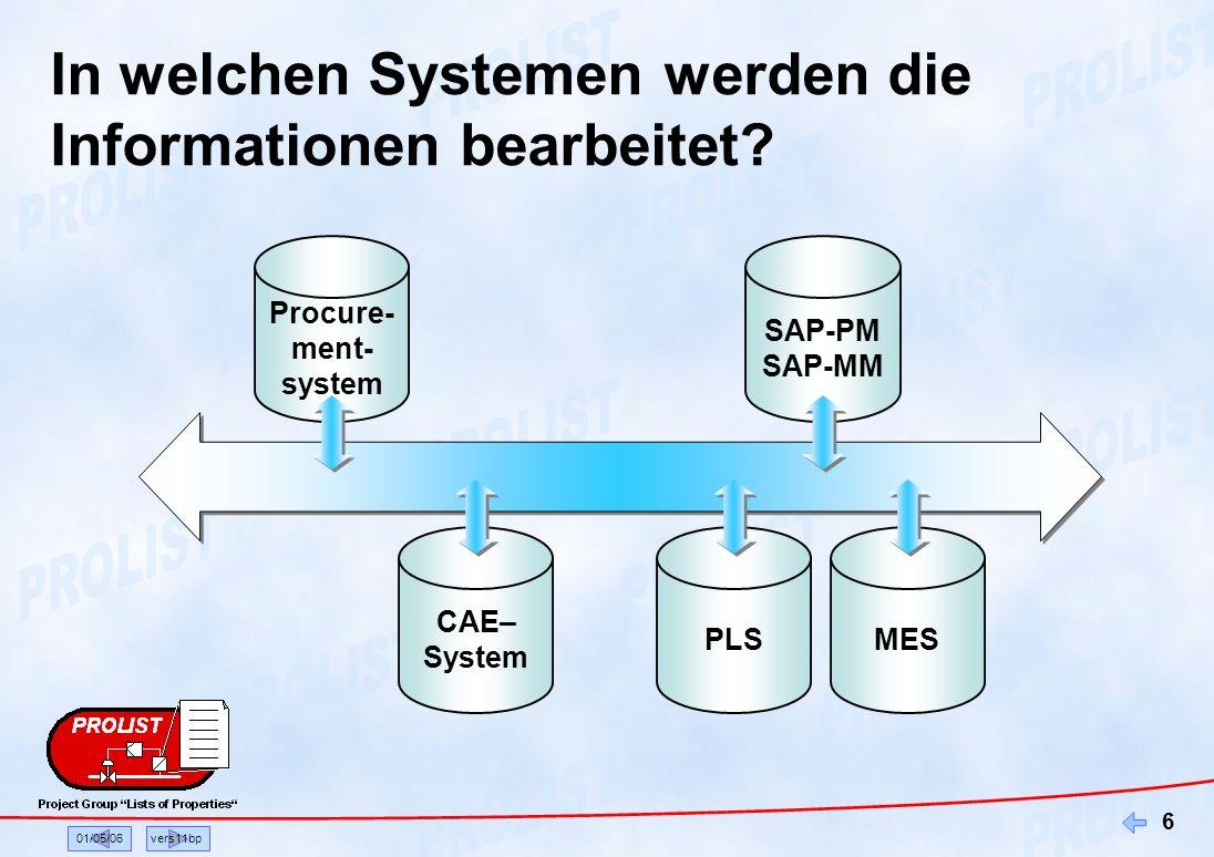 In welchen Systemen werden die Informationen bearbeitet