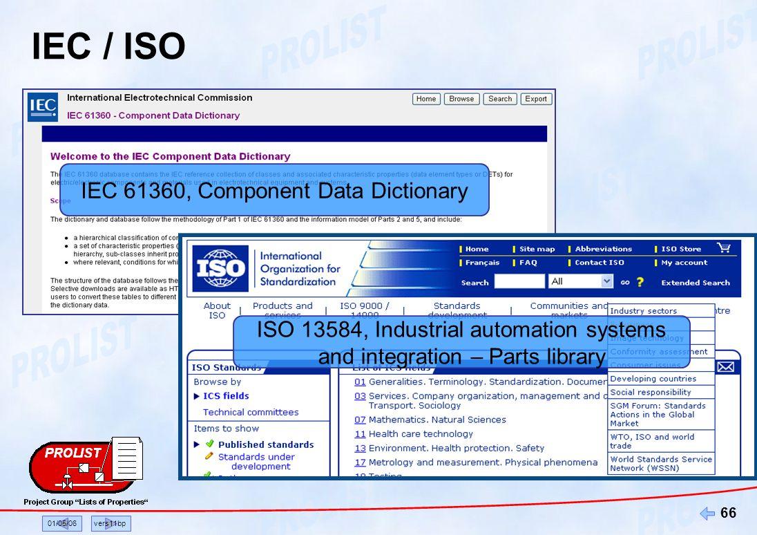 IEC 61360, Component Data Dictionary
