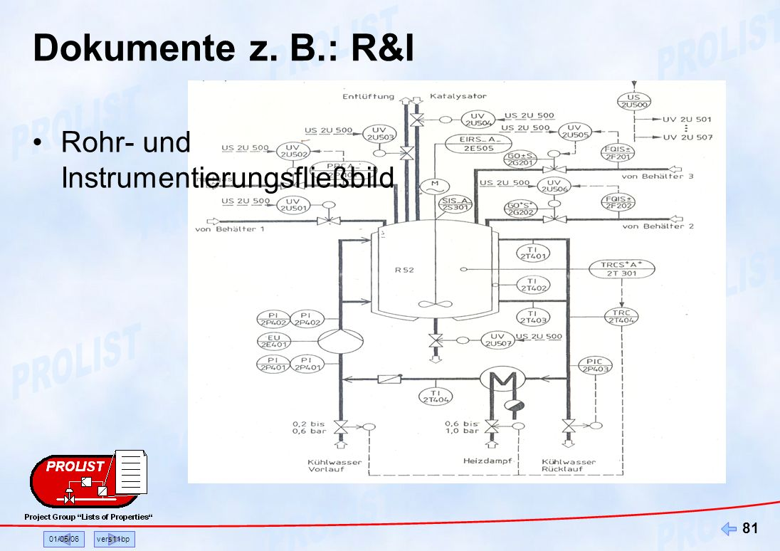 Dokumente z. B.: R&I Rohr- und Instrumentierungsfließbild 28.03.2017