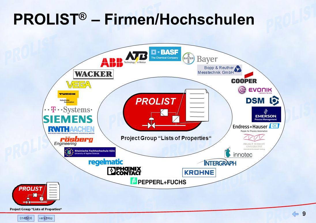 PROLIST® – Firmen/Hochschulen