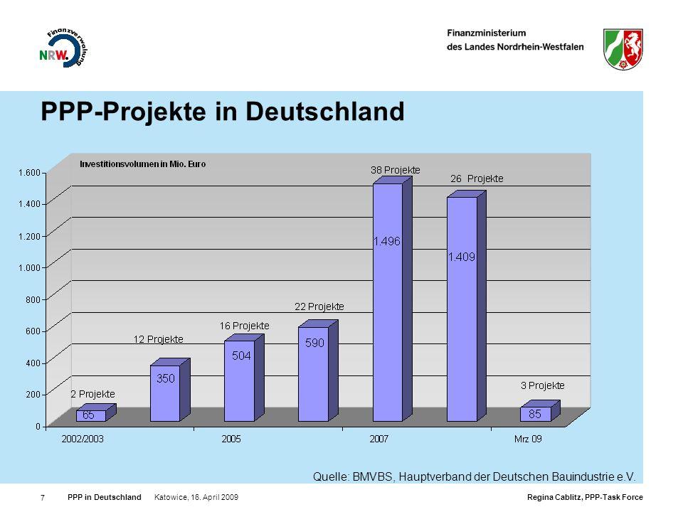 PPP-Projekte in Deutschland