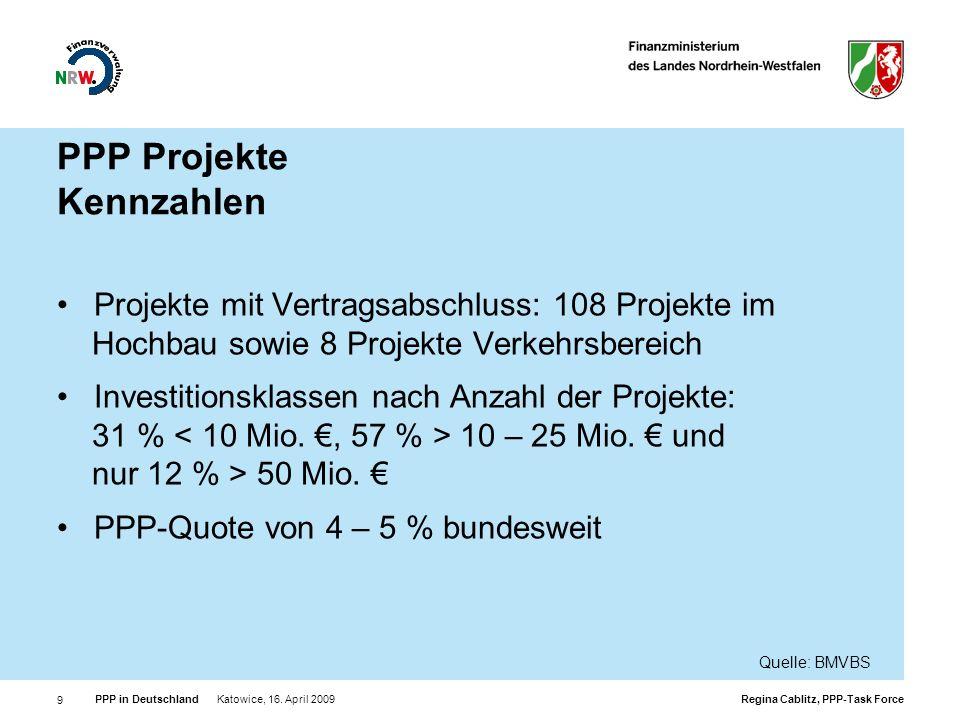 PPP Projekte Kennzahlen