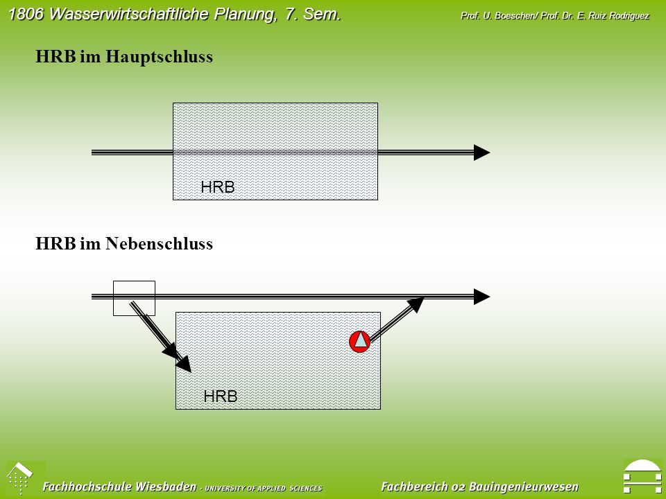 HRB im Hauptschluss HRB HRB im Nebenschluss HRB
