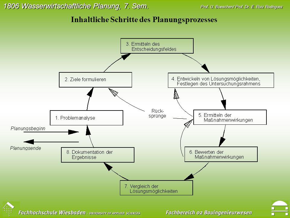 Inhaltliche Schritte des Planungsprozesses