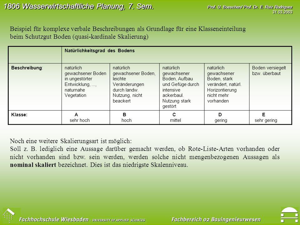 1806 Wasserwirtschaftliche Planung, 7. Sem.