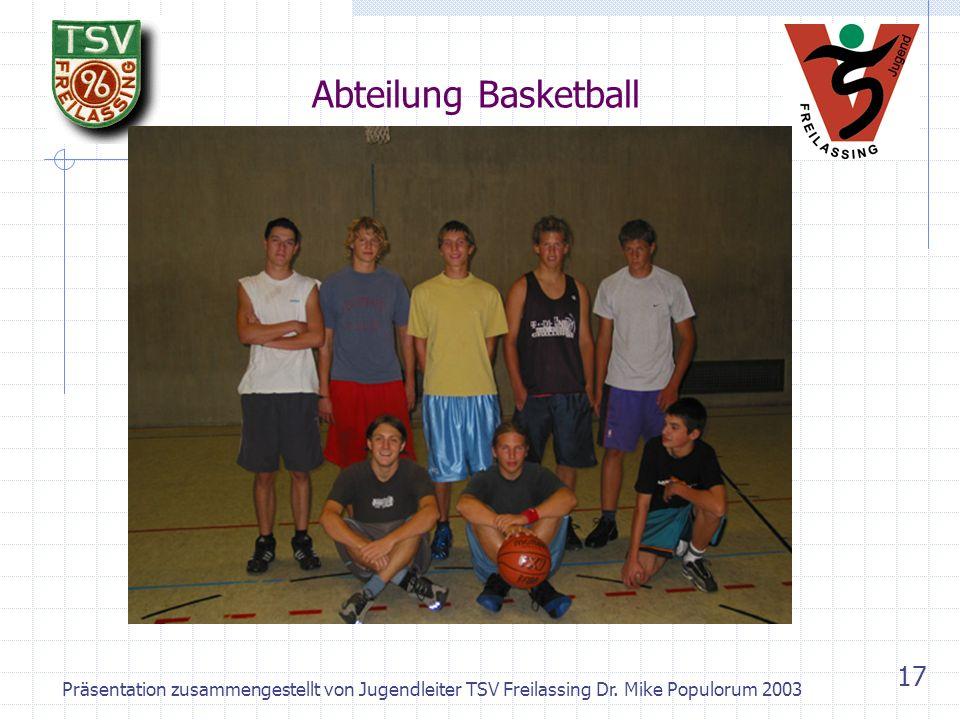 Abteilung Basketball Präsentation zusammengestellt von Jugendleiter TSV Freilassing Dr.