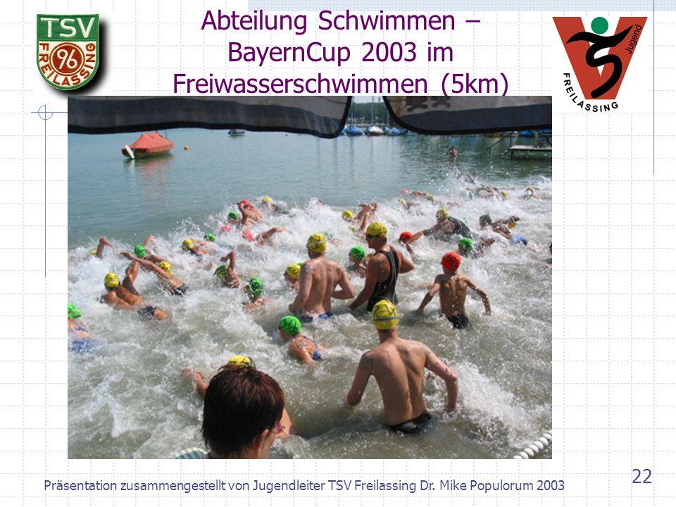 Abteilung Schwimmen – BayernCup 2003 im Freiwasserschwimmen (5km)